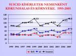 suicid k s rletek nemenk nt kiskunhalas s k rny ke 1995 2005