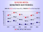 suicid r ta kisk r s kist rs g