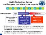 gmes marine core service and european operational oceanography