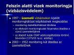 felsz n alatti vizek monitoringja v zb zisv delem1