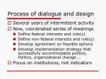 process of dialogue and design
