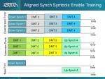 aligned synch symbols enable training