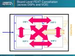 board level fext cancellation across dsps and vce