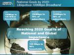 national goals by 2020 ubiquitous 100mbps broadband