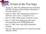events in the visa saga