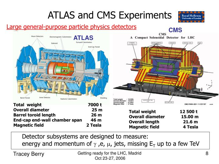 ATLAS and CMS Experiments