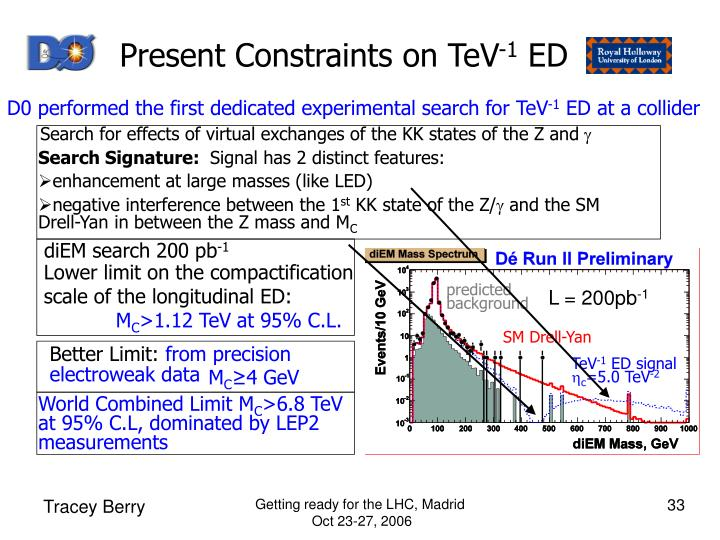 Present Constraints on TeV