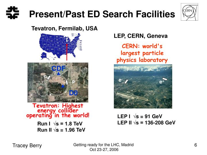 Present/Past ED Search Facilities