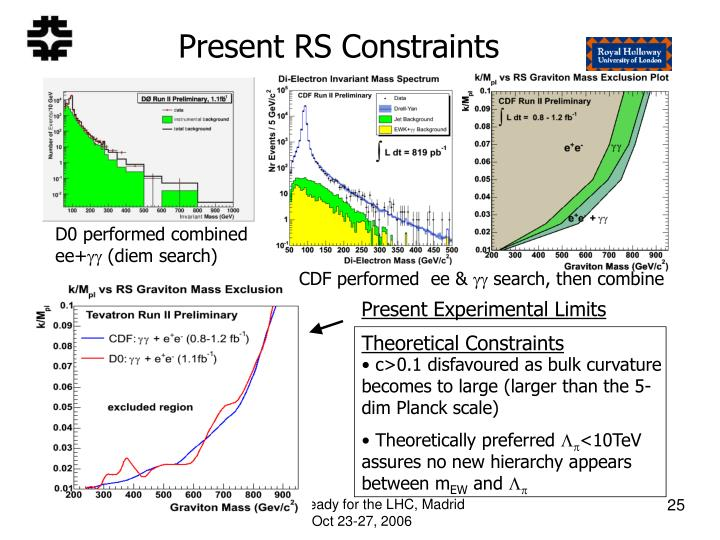 Present RS Constraints