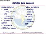 satellite data sources
