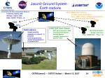 jason2 ground system earth stations