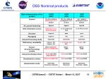 oss nominal products