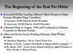 the beginning of the end for hitler