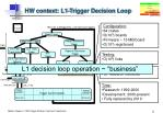 hw context l1 trigger decision loop