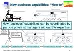 new business capabilities how to