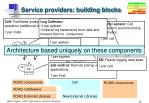 service providers building blocks