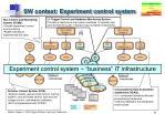 sw context experiment control system