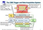 the cms trigger and data acquisition system