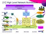 21c high level network architecture