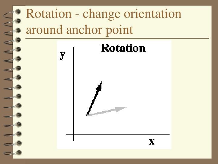 Rotation - change orientation around anchor point