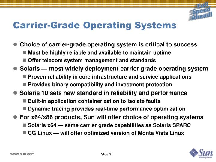 Carrier-Grade Operating Systems