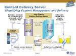 content delivery server simplifying content management and delivery