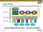 jain slee service logic execution for converged networks