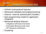 shibboleth 2 0 value add