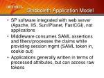 shibboleth application model