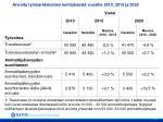 arvioita ty markkinoiden kehityksest vuosille 2010 2015 ja 2020