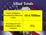 allied totals