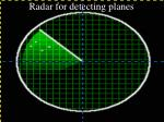 radar for detecting planes