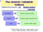 plan direktnih i indirektnih tro kova