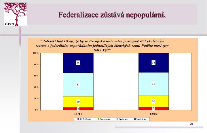 Federalizace zůstává nepopulární.