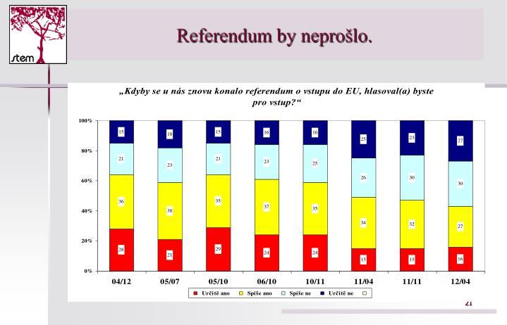 Referendum by neprošlo.
