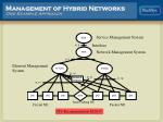 management of hybrid networks one example approach