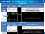 tariff plans new tariff plan launched 5gb @ rs 950