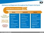 advisory led approach throughout the project life cycle