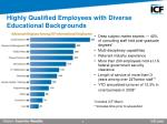 highly qualified employees with diverse educational backgrounds