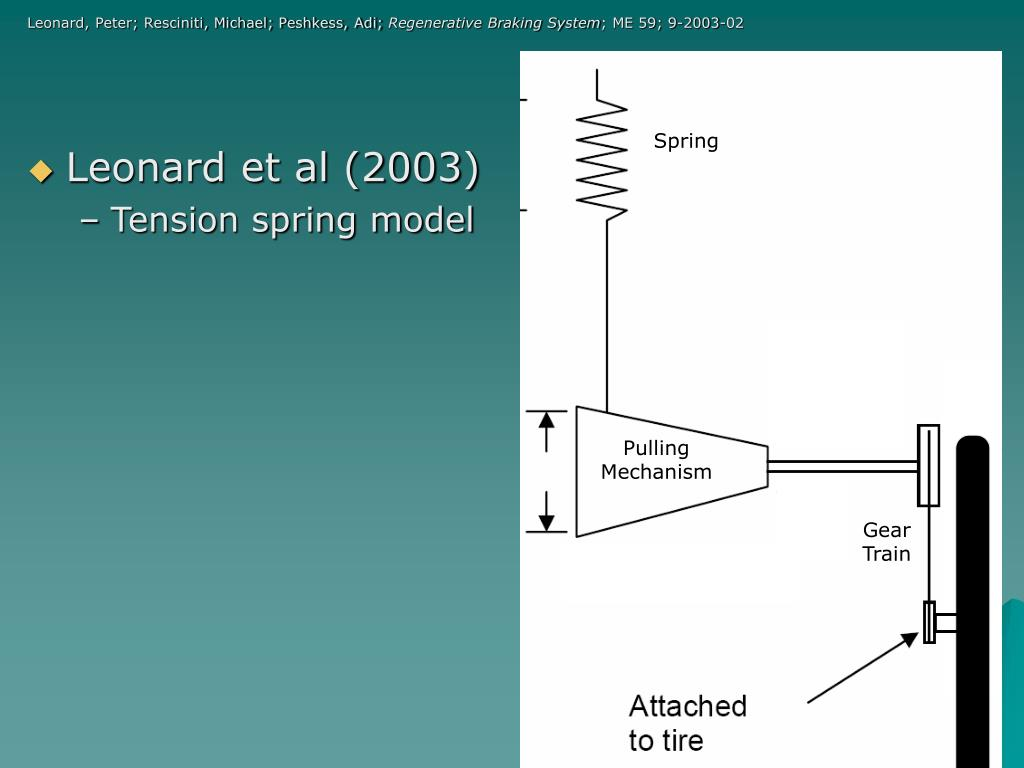 PPT - Utilizing a Spring as a Kinetic Regenerative Braking System in