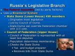 russia s legislative branch