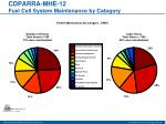 cdparra mhe 12 fuel cell system maintenance by category