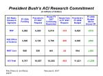 president bush s aci research commitment in millions of dollars