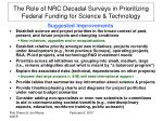 the role of nrc decadal surveys in prioritizing federal funding for science technology3
