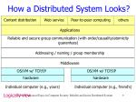 how a distributed system looks1