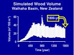 simulated wood volume waihaha basin new zealand