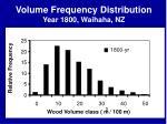volume frequency distribution year 1800 waihaha nz