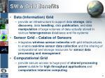 sw grid benefits