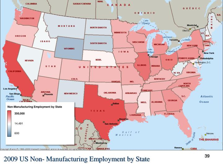 Non-Manufacturing Employment by State