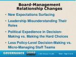 board management relationship changes
